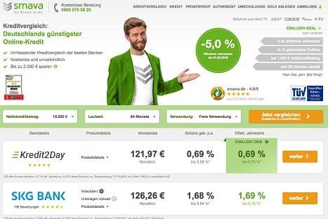 Kreditanfrage auf smava für Onlinekredite